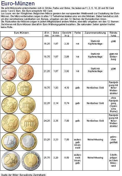euro - muenzen.jpg